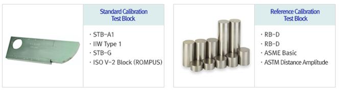 Ultrasonic Blocks